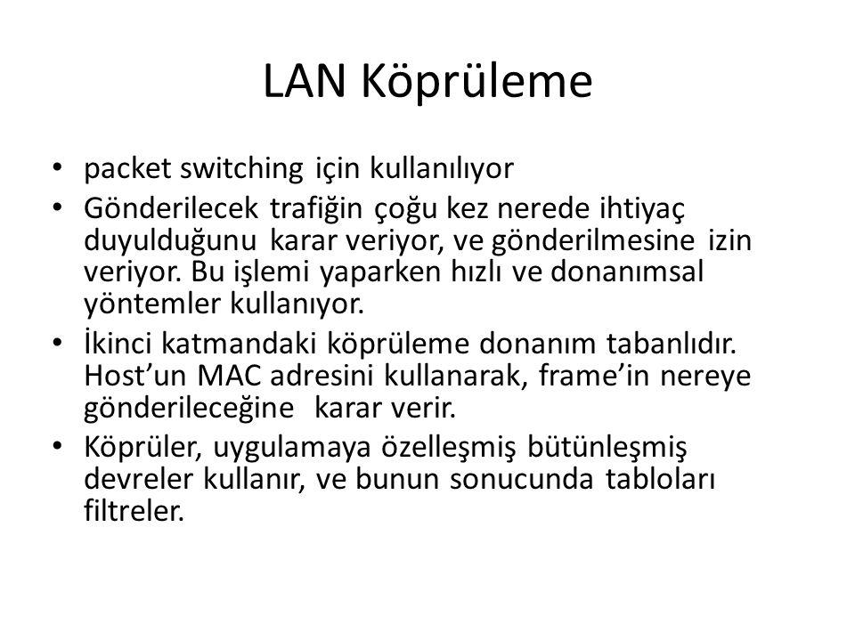 LAN Köprüleme packet switching için kullanılıyor