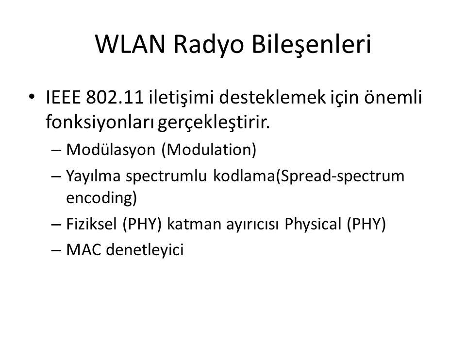 WLAN Radyo Bileşenleri