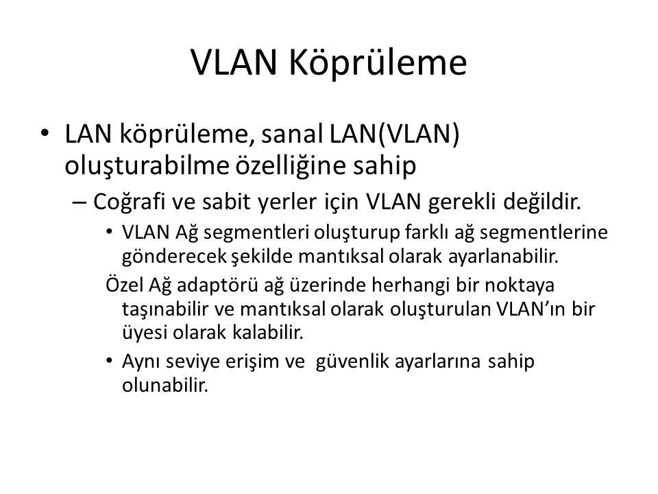 VLAN Köprüleme LAN köprüleme, sanal LAN(VLAN) oluşturabilme özelliğine sahip. Coğrafi ve sabit yerler için VLAN gerekli değildir.