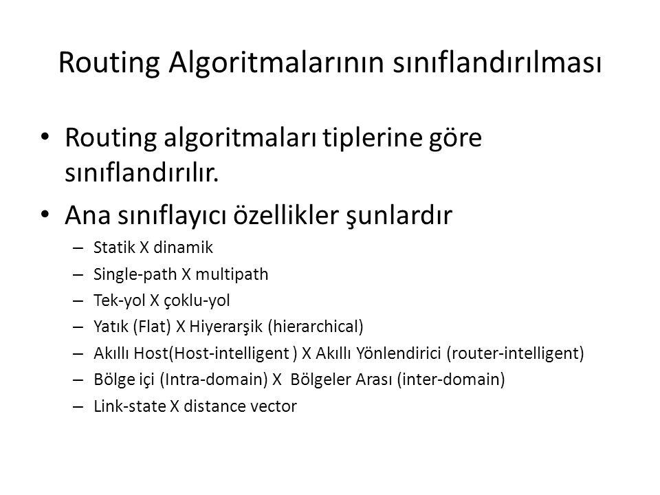 Routing Algoritmalarının sınıflandırılması