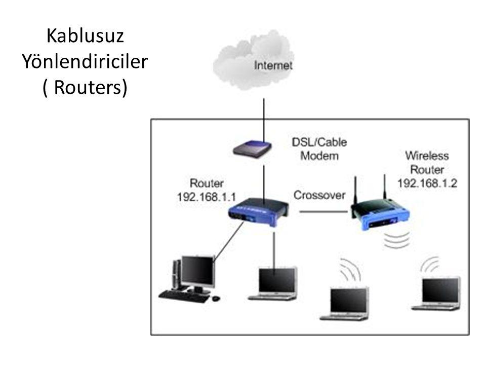 Kablusuz Yönlendiriciler ( Routers)