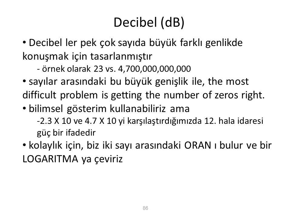 Decibel (dB) Decibel ler pek çok sayıda büyük farklı genlikde konuşmak için tasarlanmıştır. - örnek olarak 23 vs. 4,700,000,000,000.
