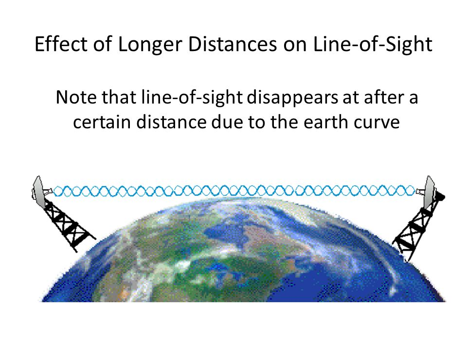 Effect of Longer Distances on Line-of-Sight
