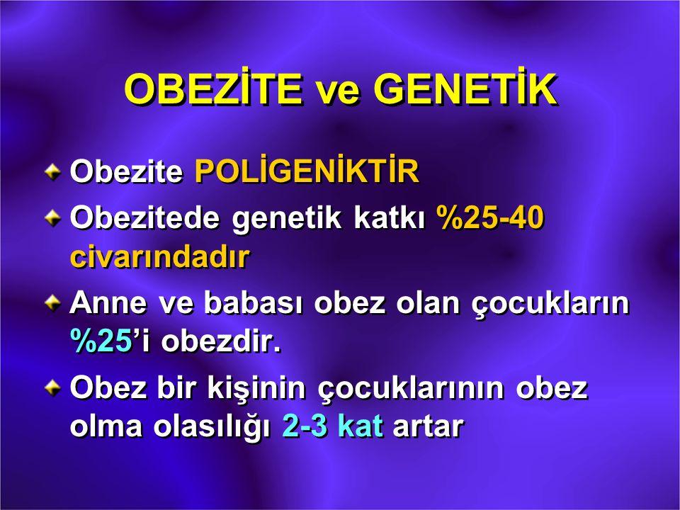OBEZİTE ve GENETİK Obezite POLİGENİKTİR