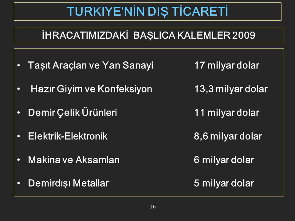 TURKIYE'NİN DIŞ TİCARETİ İHRACATIMIZDAKİ BAŞLICA KALEMLER 2009