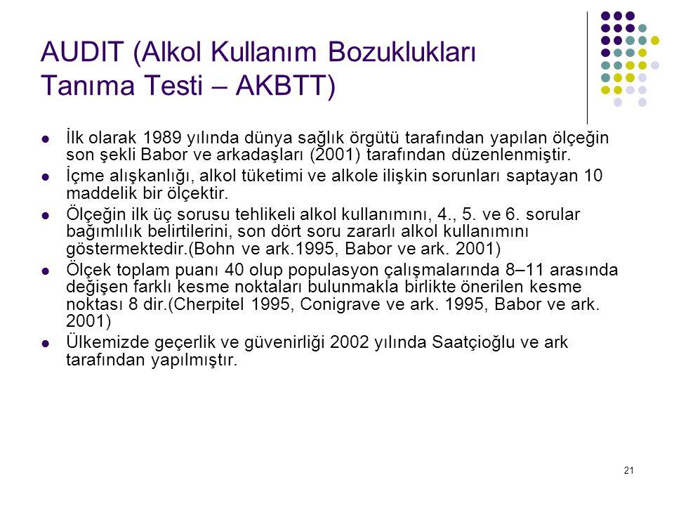 AUDIT (Alkol Kullanım Bozuklukları Tanıma Testi – AKBTT)