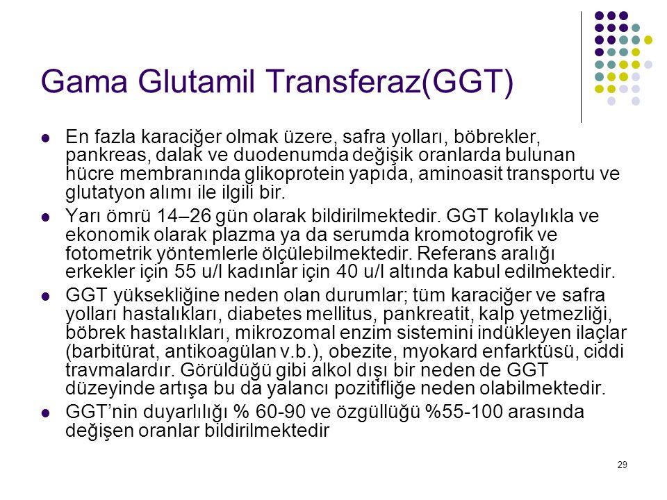 Gama Glutamil Transferaz(GGT)