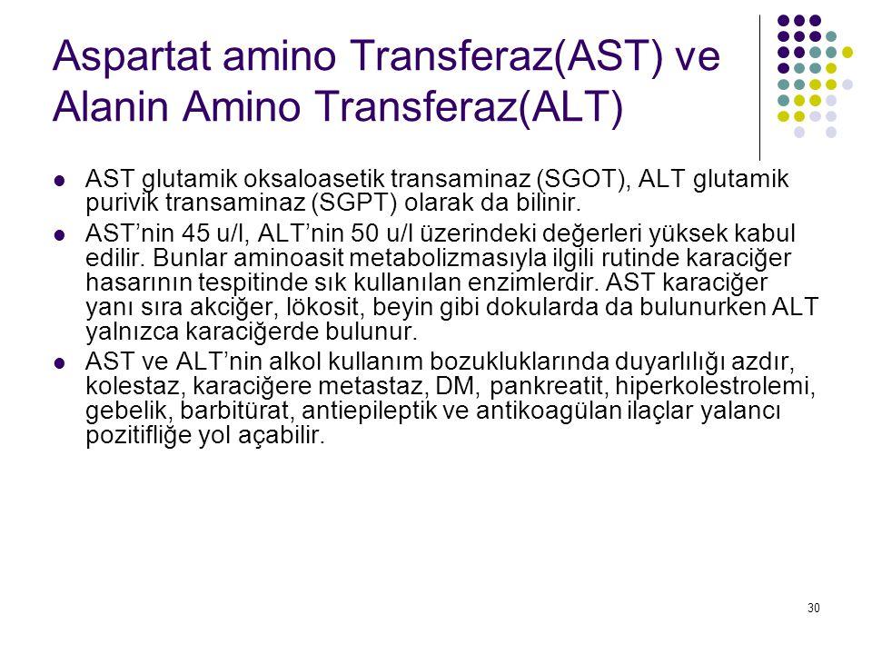 Aspartat amino Transferaz(AST) ve Alanin Amino Transferaz(ALT)