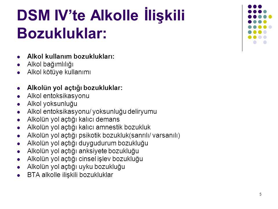 DSM IV'te Alkolle İlişkili Bozukluklar: