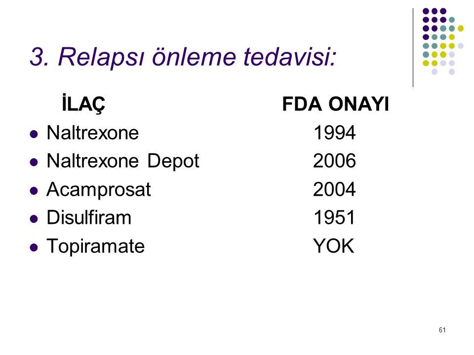 3. Relapsı önleme tedavisi: