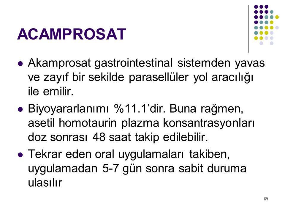 ACAMPROSAT Akamprosat gastrointestinal sistemden yavas ve zayıf bir sekilde parasellüler yol aracılığı ile emilir.