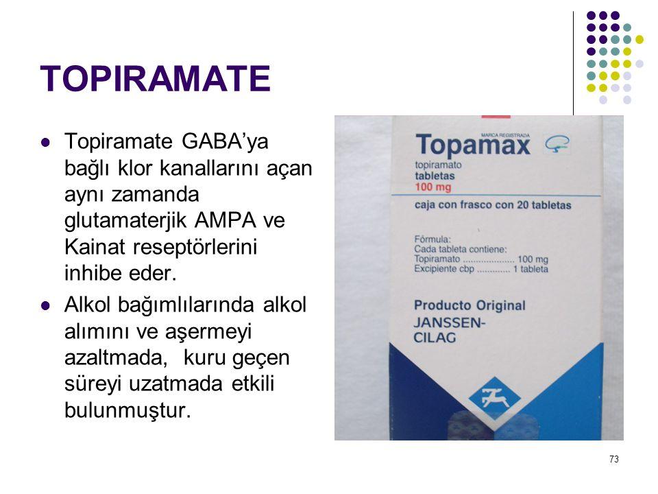 TOPIRAMATE Topiramate GABA'ya bağlı klor kanallarını açan aynı zamanda glutamaterjik AMPA ve Kainat reseptörlerini inhibe eder.