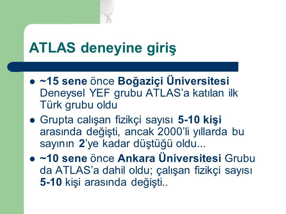 ATLAS deneyine giriş ~15 sene önce Boğaziçi Üniversitesi Deneysel YEF grubu ATLAS'a katılan ilk Türk grubu oldu.