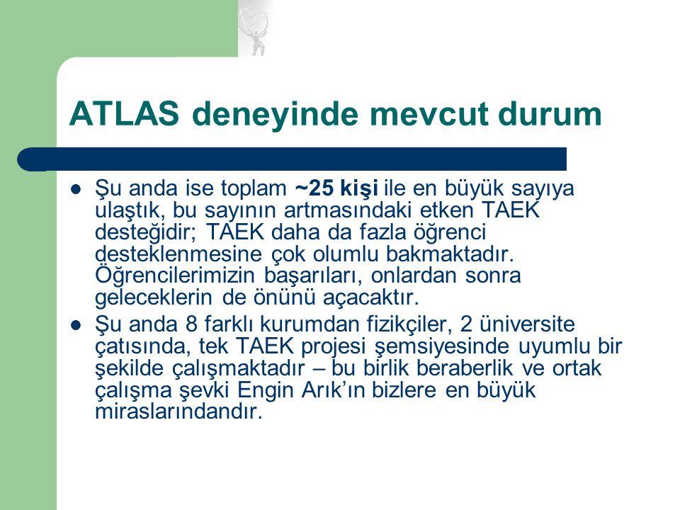 ATLAS deneyinde mevcut durum