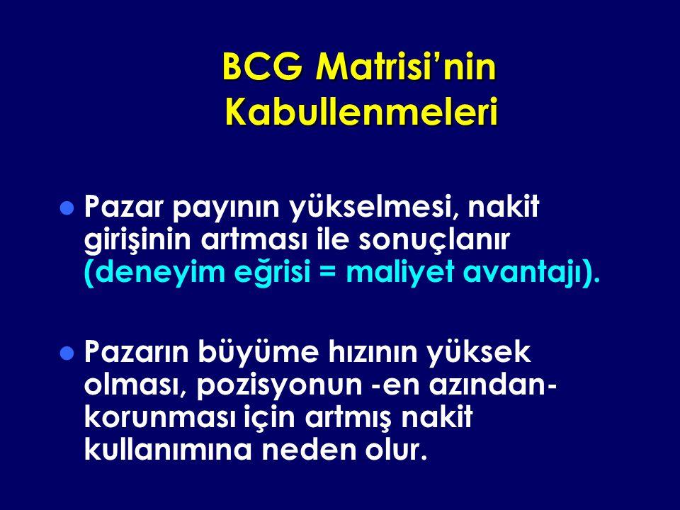 BCG Matrisi'nin Kabullenmeleri