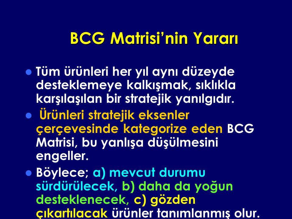 BCG Matrisi'nin Yararı