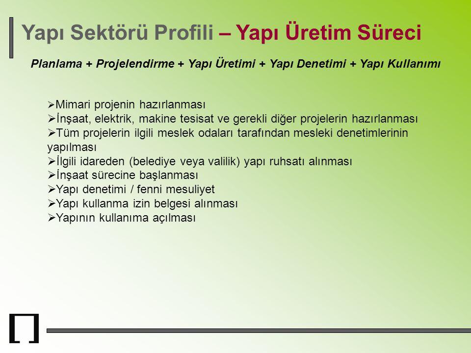 Yapı Sektörü Profili – Yapı Üretim Süreci