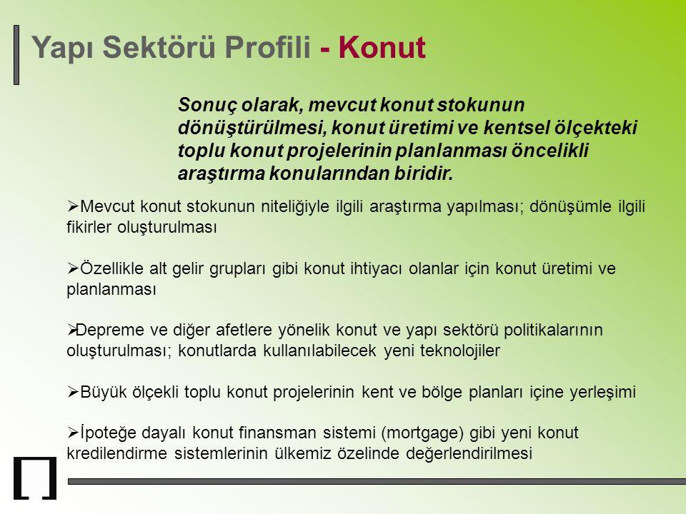 Yapı Sektörü Profili - Konut