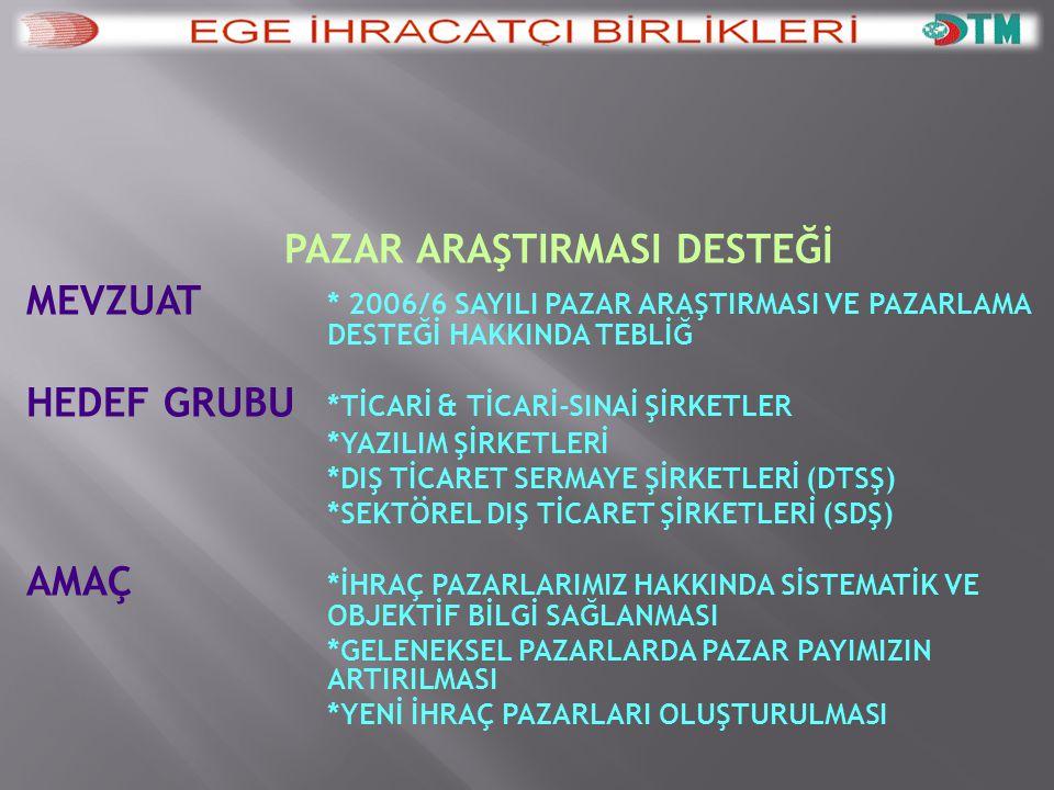 PAZAR ARAŞTIRMASI DESTEĞİ
