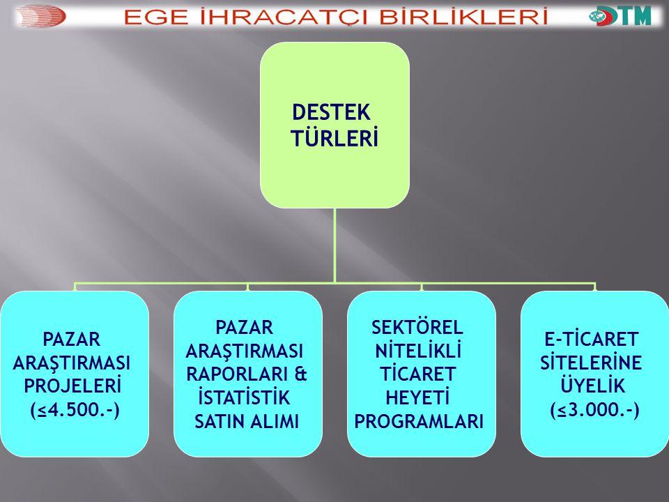 DESTEK TÜRLERİ PAZAR ARAŞTIRMASI PROJELERİ (≤4.500.-) RAPORLARI &