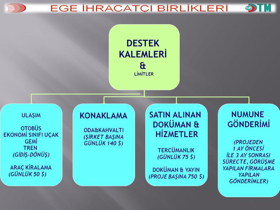 DESTEK KALEMLERİ & KONAKLAMA SATIN ALINAN NUMUNE DOKÜMAN & GÖNDERİMİ