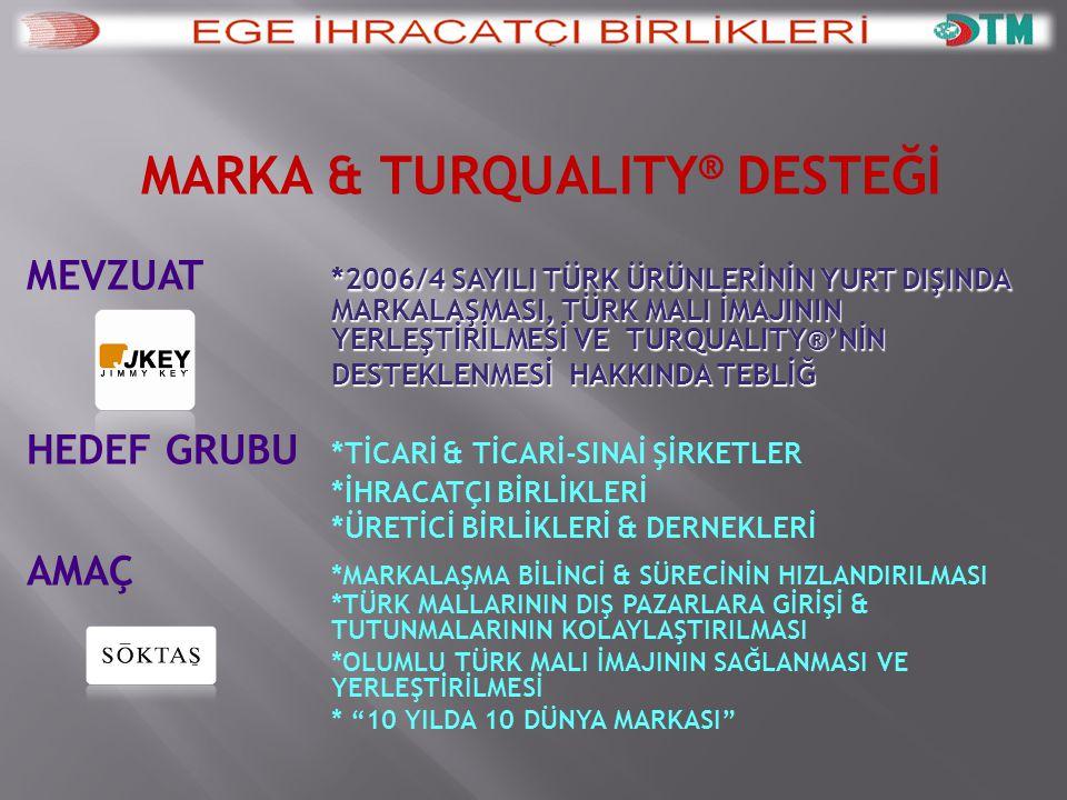 MARKA & TURQUALITY® DESTEĞİ