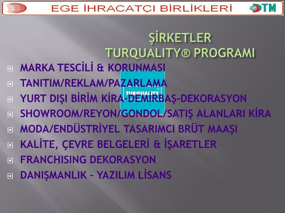 MARKA TESCİLİ & KORUNMASI TANITIM/REKLAM/PAZARLAMA