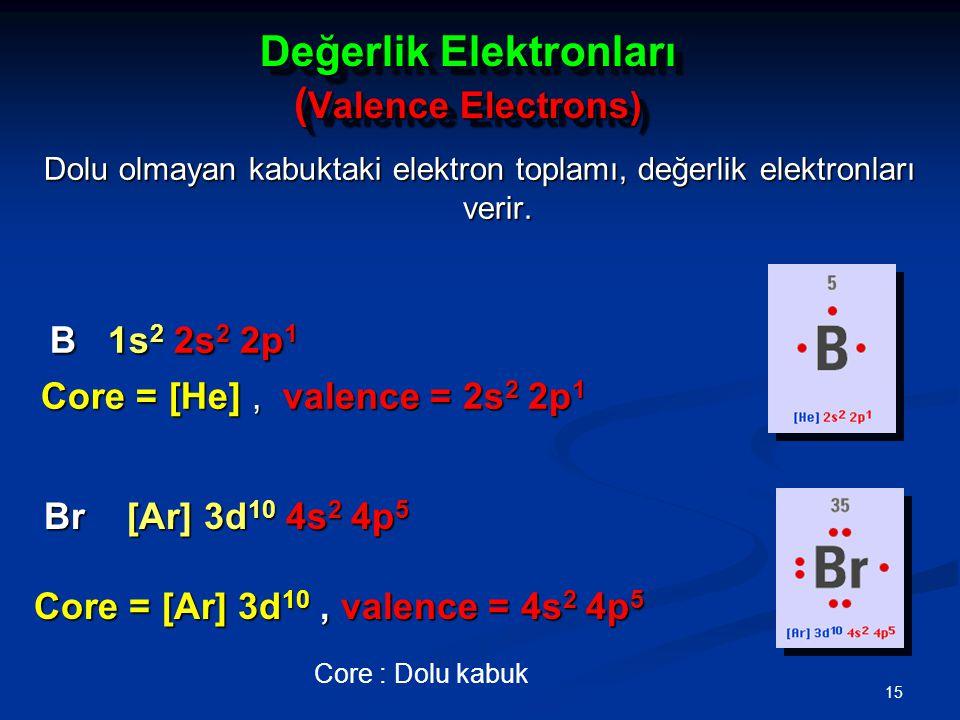 Değerlik Elektronları (Valence Electrons)