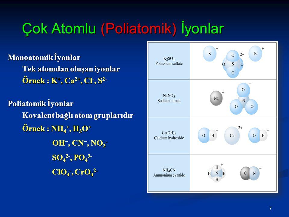 Çok Atomlu (Poliatomik) İyonlar