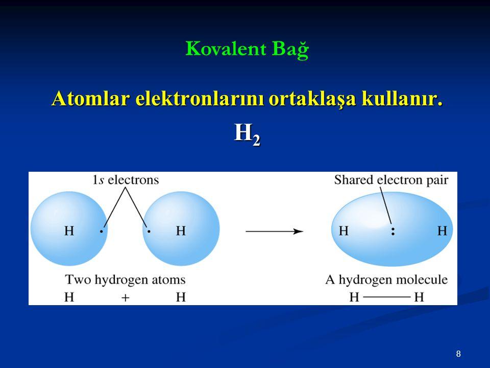 Atomlar elektronlarını ortaklaşa kullanır.
