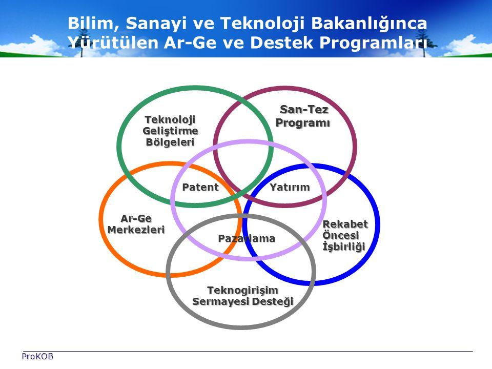 Teknoloji Geliştirme Bölgeleri Teknogirişim Sermayesi Desteği