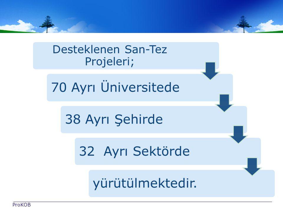 Desteklenen San-Tez Projeleri;