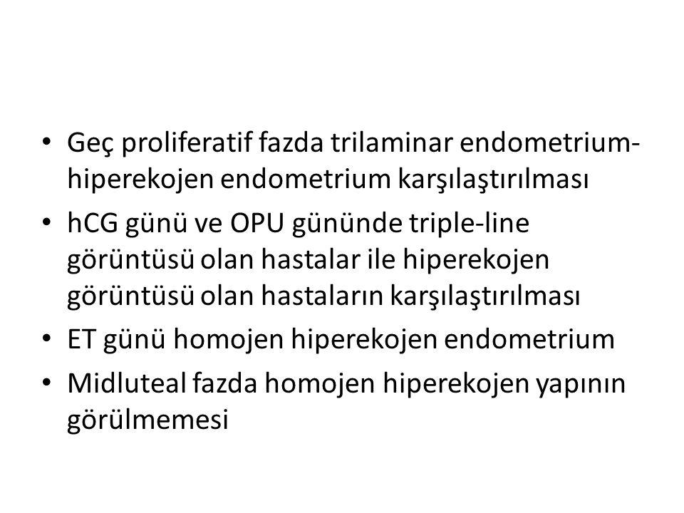Geç proliferatif fazda trilaminar endometrium-hiperekojen endometrium karşılaştırılması