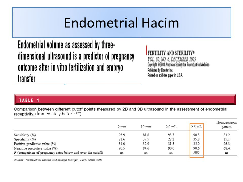 Endometrial Hacim (İmmediately before ET)
