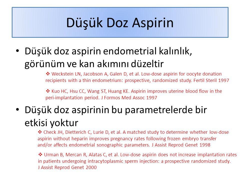 Düşük Doz Aspirin Düşük doz aspirin endometrial kalınlık, görünüm ve kan akımını düzeltir. Düşük doz aspirinin bu parametrelerde bir etkisi yoktur.