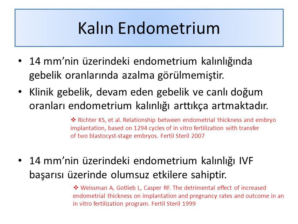 Kalın Endometrium 14 mm'nin üzerindeki endometrium kalınlığında gebelik oranlarında azalma görülmemiştir.