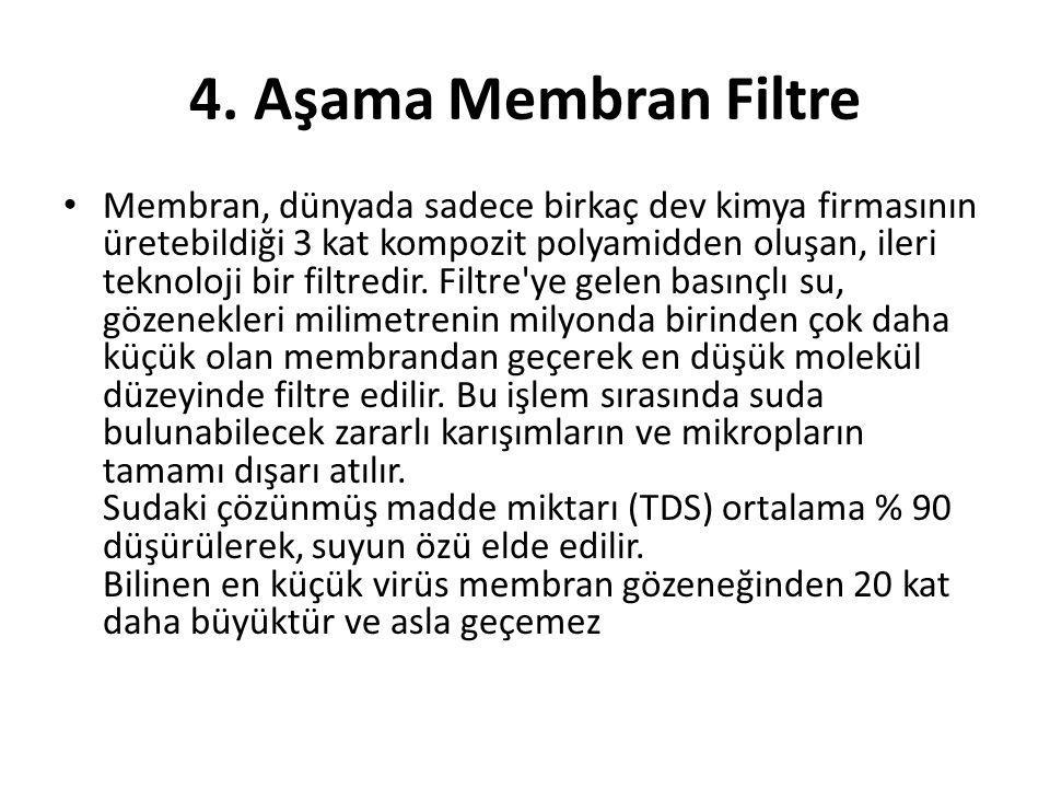 4. Aşama Membran Filtre