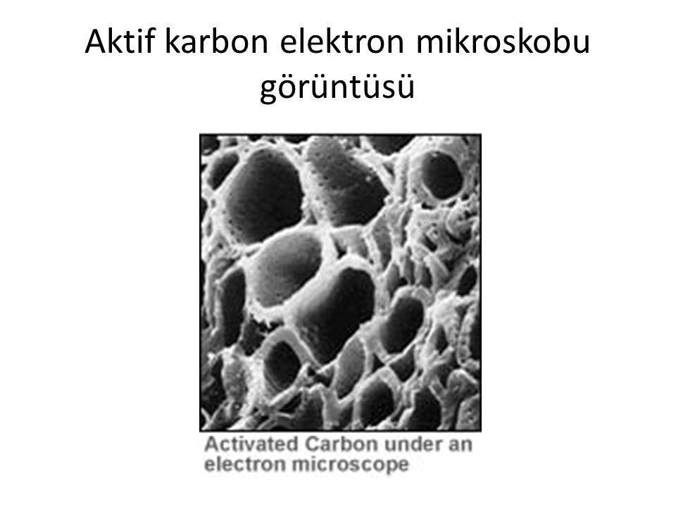 Aktif karbon elektron mikroskobu görüntüsü