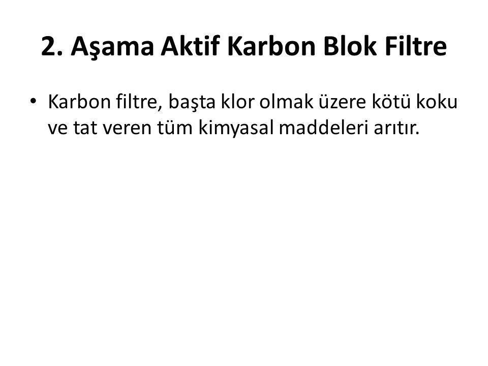 2. Aşama Aktif Karbon Blok Filtre