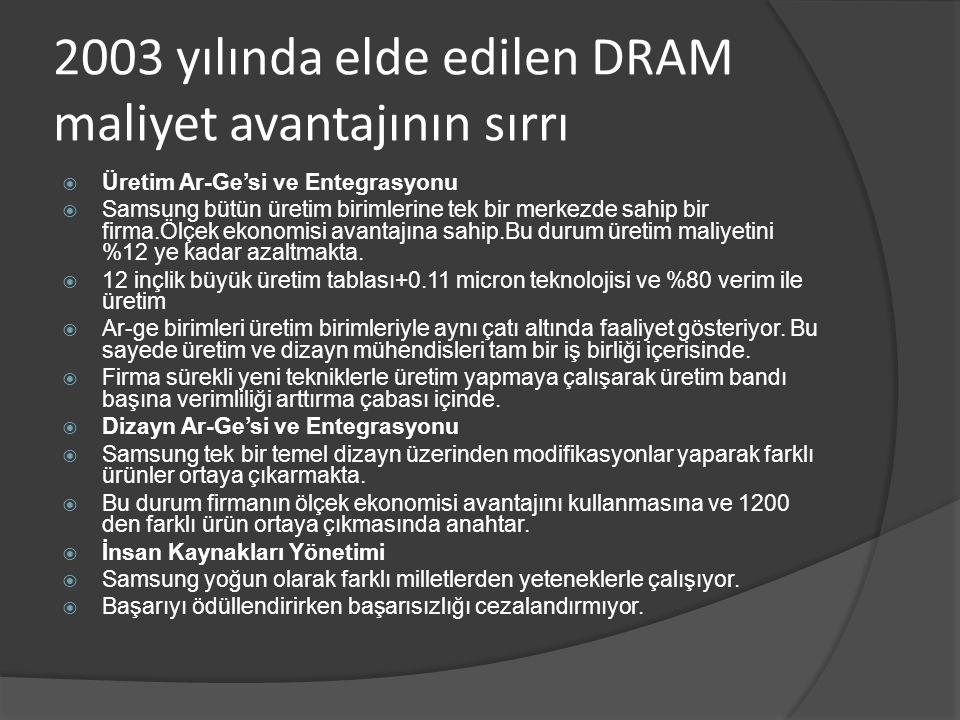 2003 yılında elde edilen DRAM maliyet avantajının sırrı