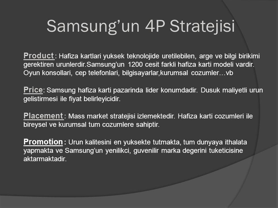 Samsung'un 4P Stratejisi