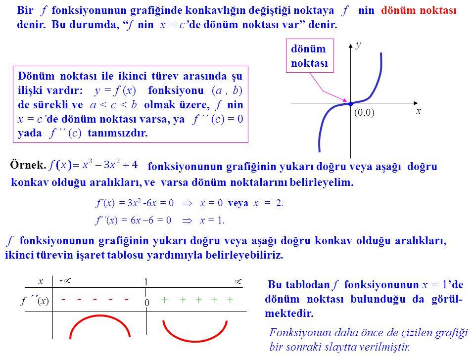 fonksiyonunun grafiğinin yukarı doğru veya aşağı doğru