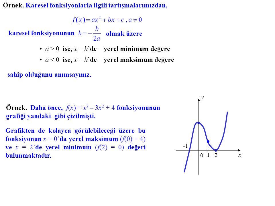 Örnek. Karesel fonksiyonlarla ilgili tartışmalarımızdan,