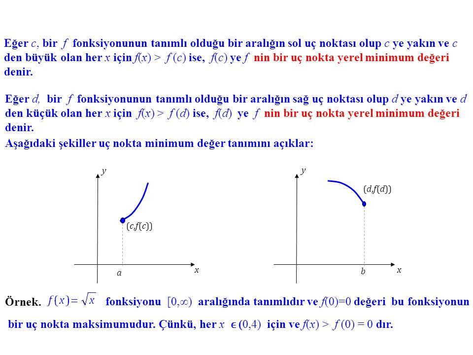 Aşağıdaki şekiller uç nokta minimum değer tanımını açıklar: