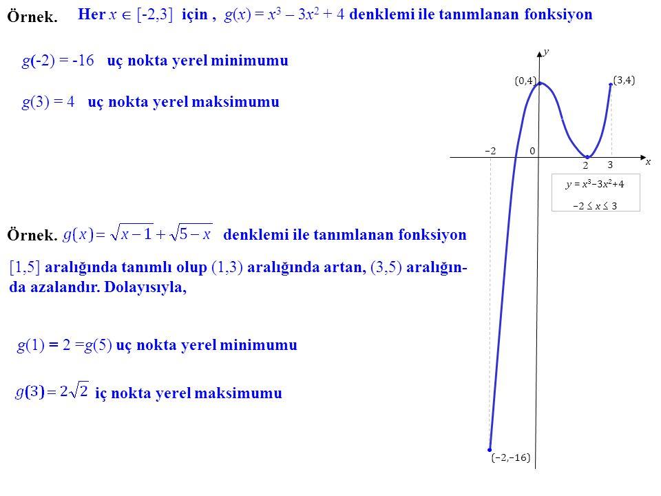g(-2) = -16 uç nokta yerel minimumu