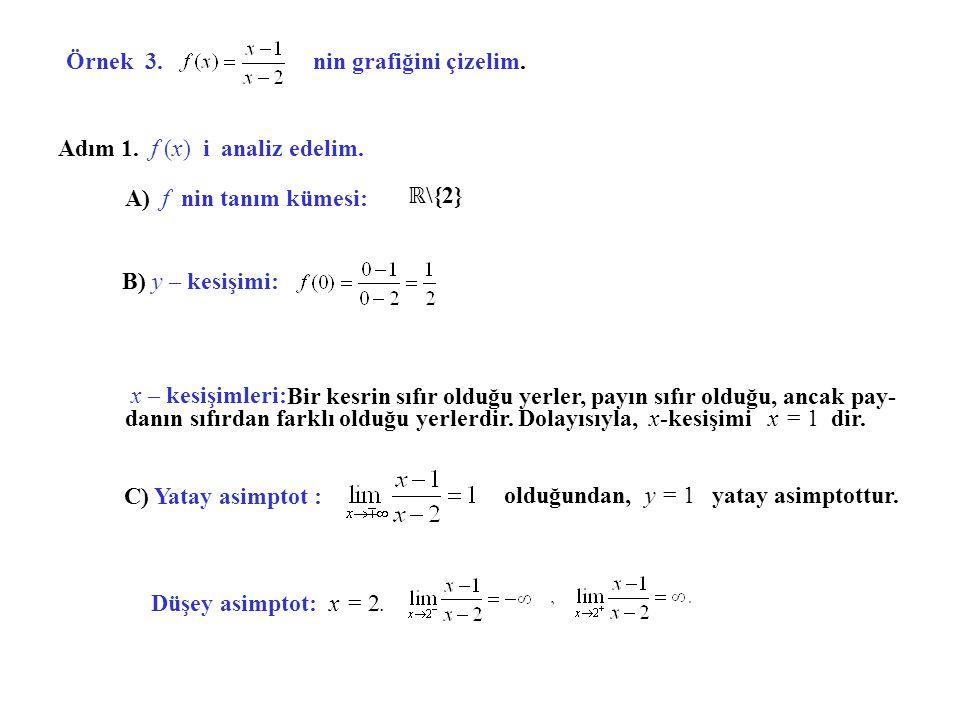 Örnek 3. nin grafiğini çizelim. Adım 1. f (x) i analiz edelim. A) f nin tanım kümesi: ℝ\{2}