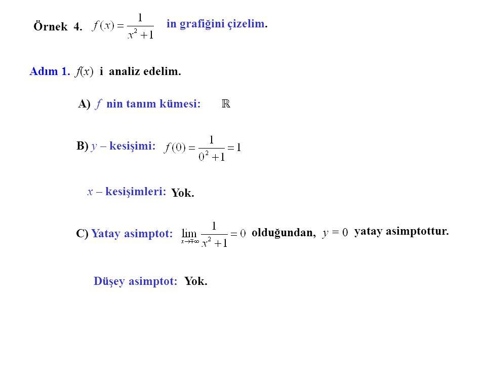 in grafiğini çizelim. Örnek 4. Adım 1. f(x) i analiz edelim. A) f nin tanım kümesi: ℝ. B) y – kesişimi: