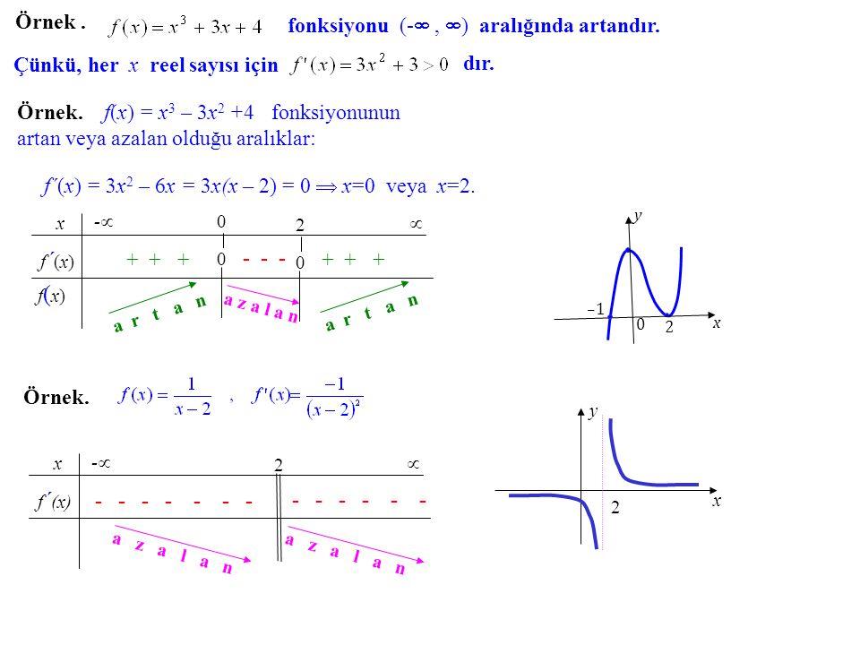 fonksiyonu (- , ) aralığında artandır.