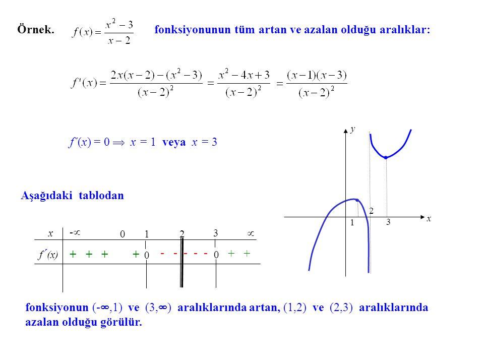 fonksiyonunun tüm artan ve azalan olduğu aralıklar: