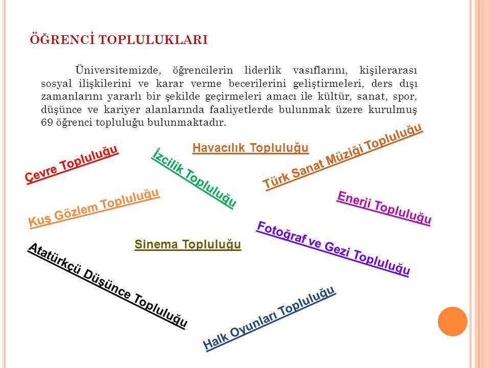 Türk Sanat Müziği Topluluğu Çevre Topluluğu İzcilik Topluluğu